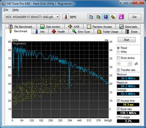 Asus K53SV HD Tune Benchmark