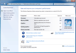 Dell Inspiron N5010 Windows 7 Index