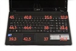 Acer Aspire 5742 Temperature Top