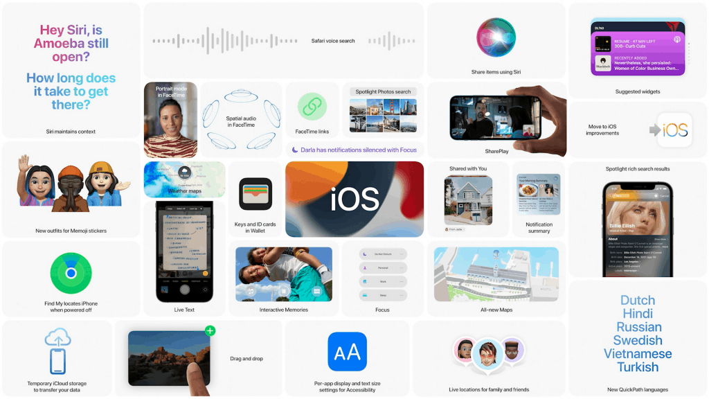 ios15 new features